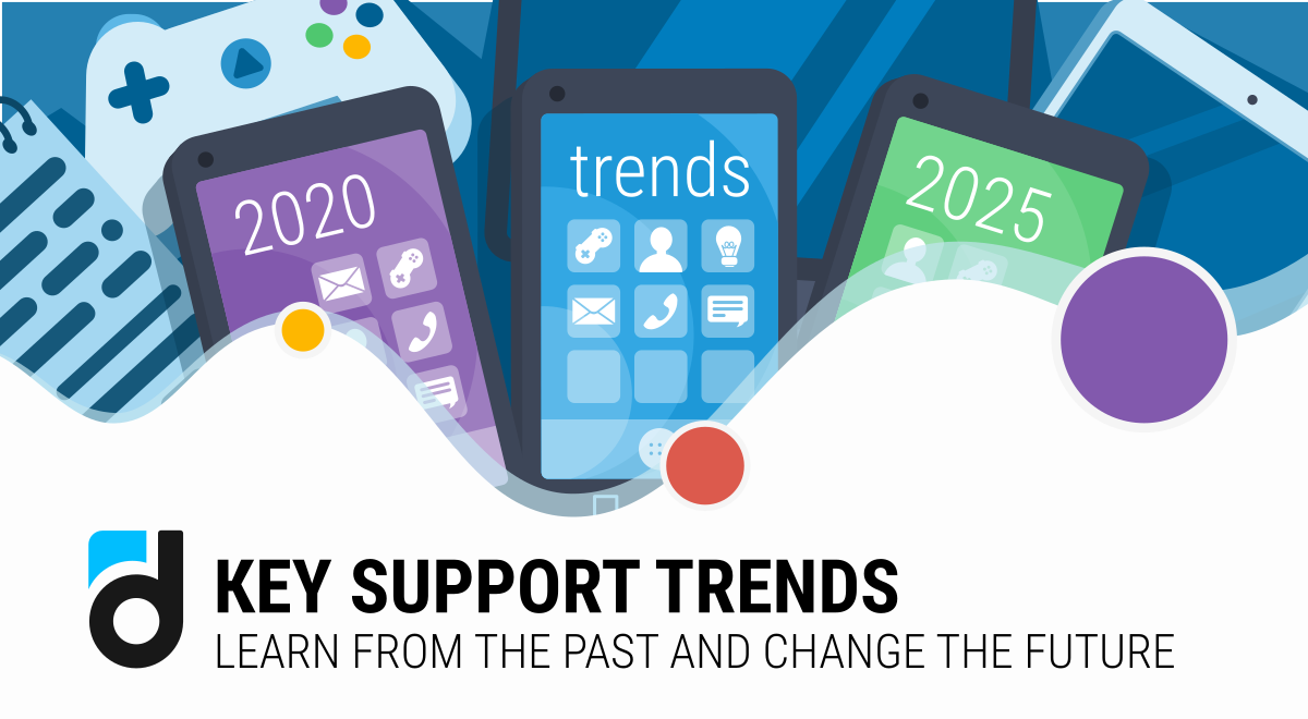 Кey Support Trends: Learn from the Past and Change the Future