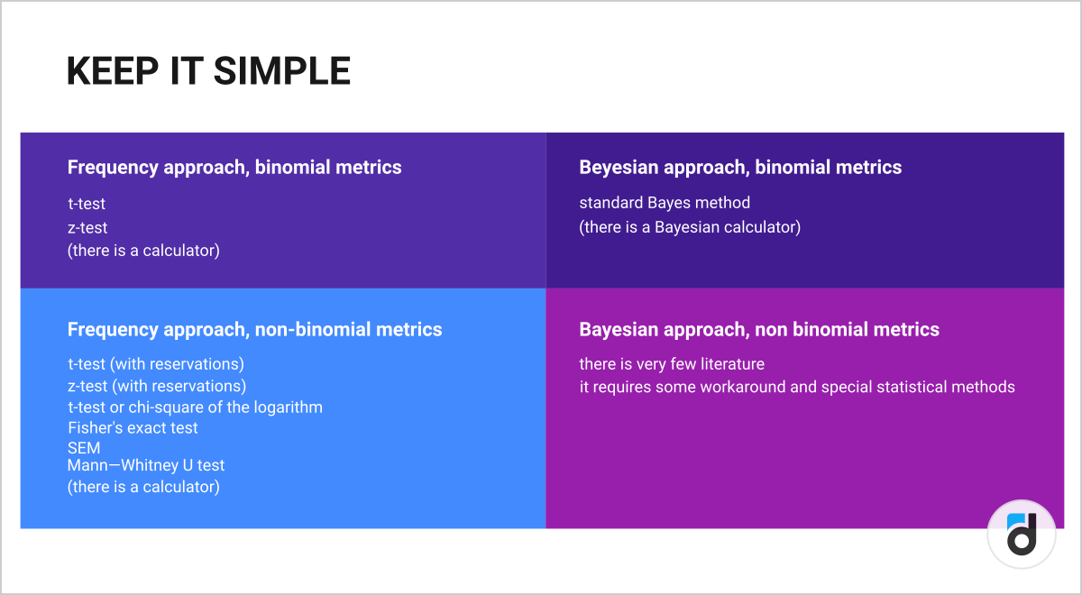 binomial and non-binoial metrics in statistics
