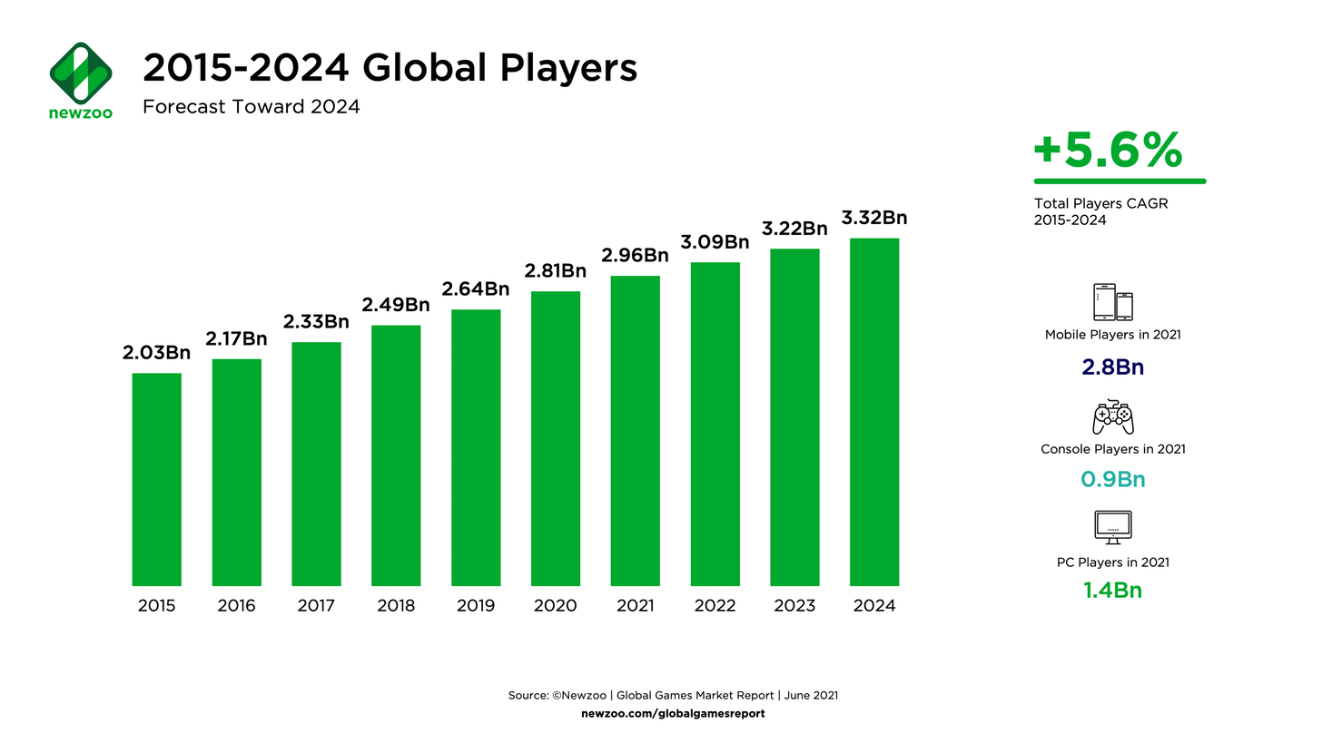 Global_players_forecast_2024