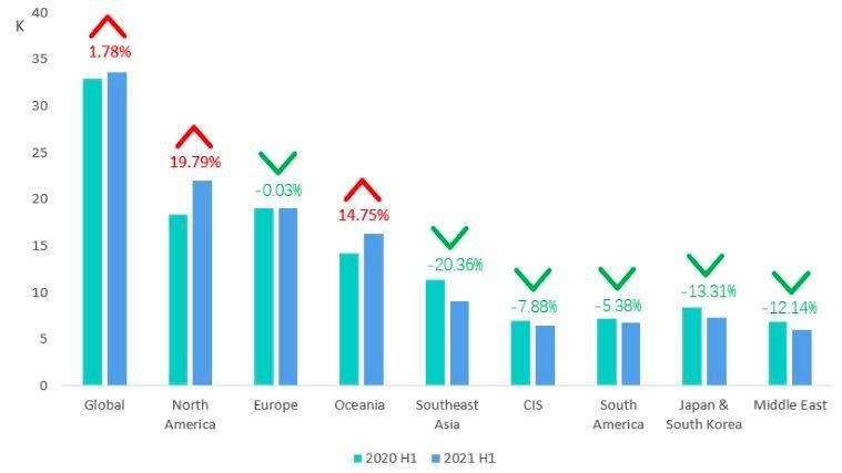 Mobile gaming advertisers statistics