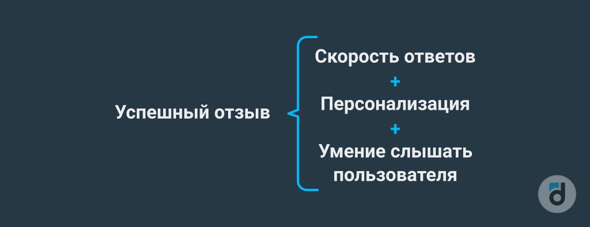 App review success formula