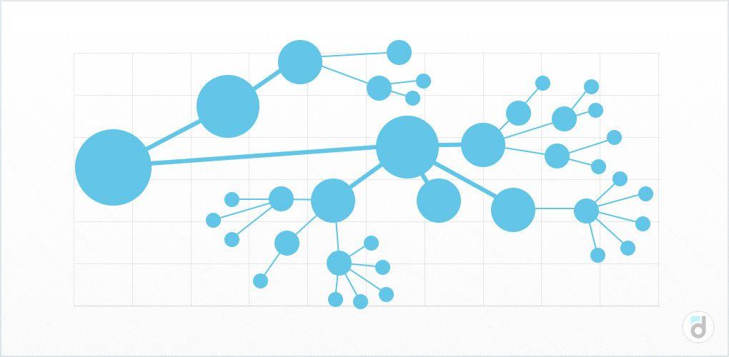 Виральность проекта сеть
